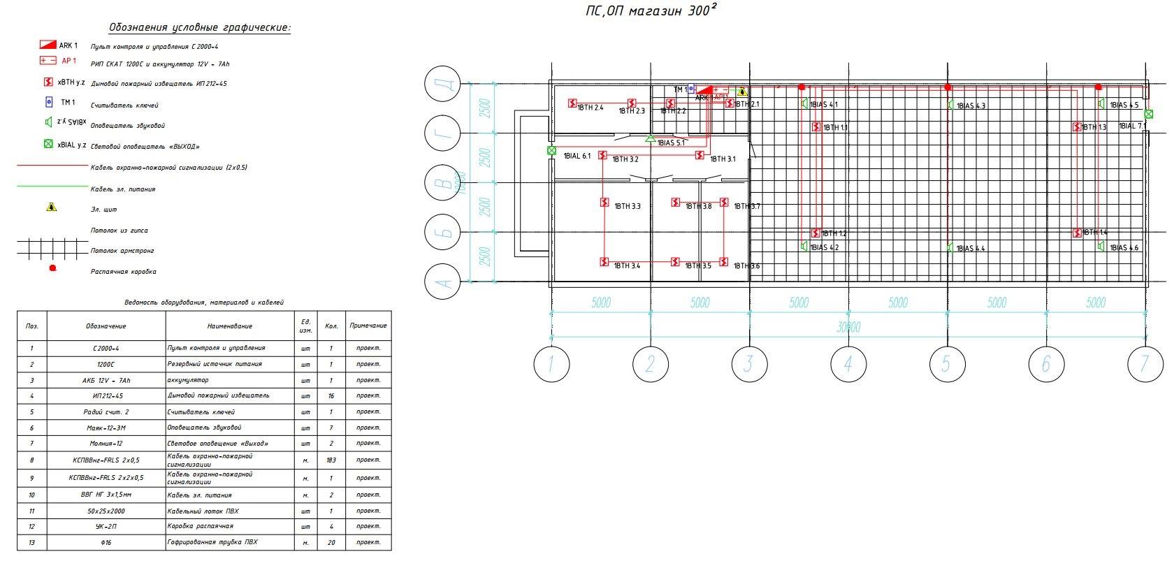 проект пожарной сигнализации и системы оповещения о пожаре в магазине